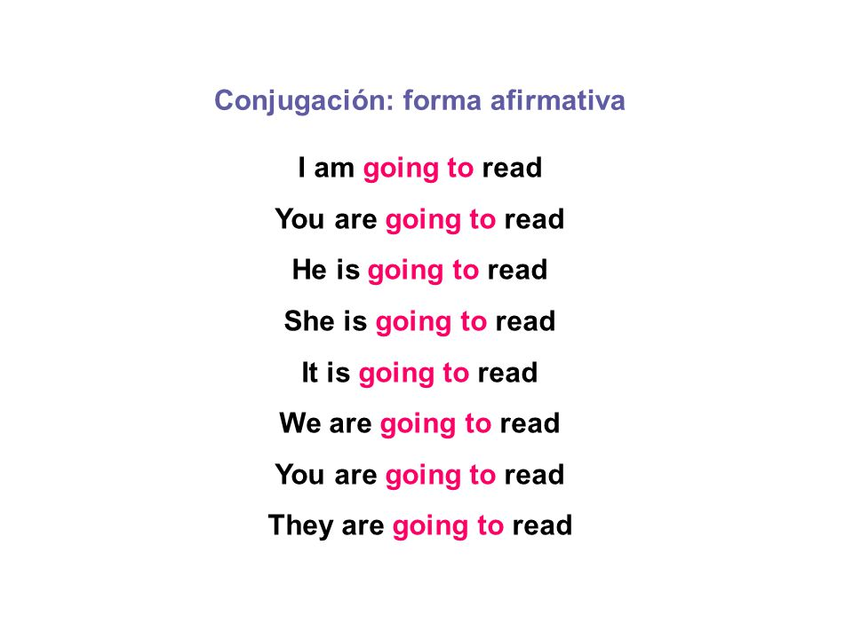 I am going to read You are going to read He is going to read She is going to read It is going to read We are going to read You are going to read They