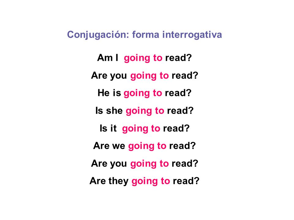 Am I going to read? Are you going to read? He is going to read? Is she going to read? Is it going to read? Are we going to read? Are you going to read