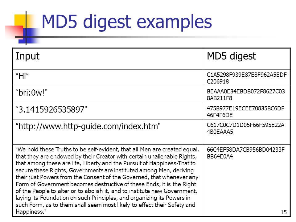 15 MD5 digest examples InputMD5 digest Hi C1A5298F939E87E8F962A5EDF C206918 bri:0w.