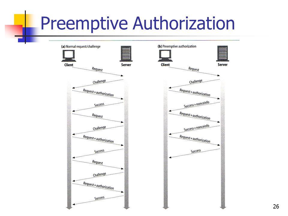 26 Preemptive Authorization