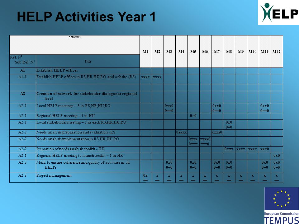 HELP Activities Year 1