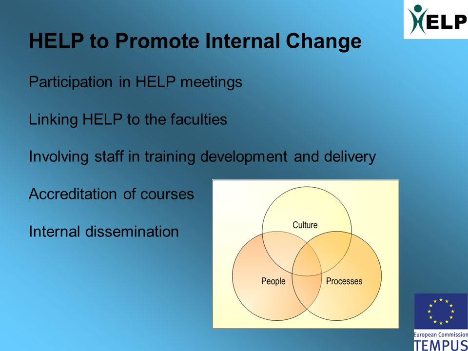 HELP to Promote Internal Change Participation in HELP meetings Linking HELP to the faculties Involving staff in training development and delivery Accreditation of courses Internal dissemination