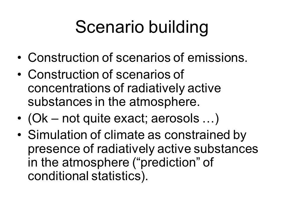 Scenario building Construction of scenarios of emissions.