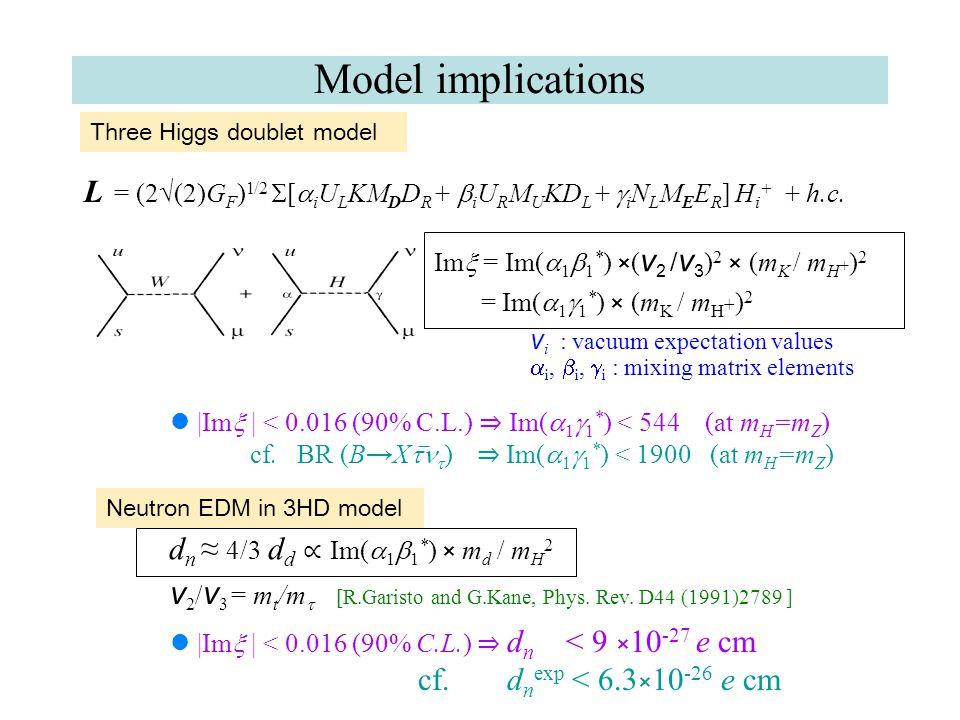 Model implications L = (2√(2)G F ) 1/2  [  i U L KM D D R +  i U R M U KD L +  i N L M E E R ] H i + + h.c.