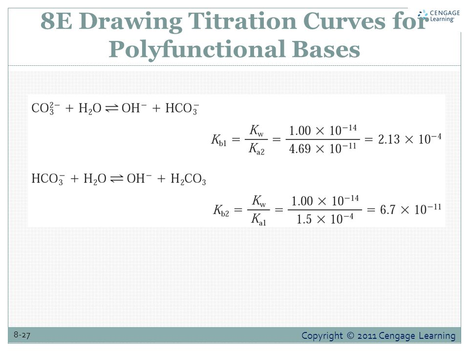 Copyright © 2011 Cengage Learning 8-27 8E Drawing Titration Curves for Polyfunctional Bases