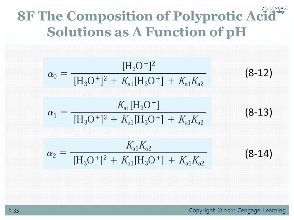 Copyright © 2011 Cengage Learning 8-35 8F The Composition of Polyprotic Acid Solutions as A Function of pH (8-13) (8-14) (8-12)