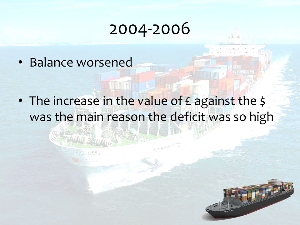 2004-2006 Balance worsened The increase in the value of £ against the $ was the main reason the deficit was so high