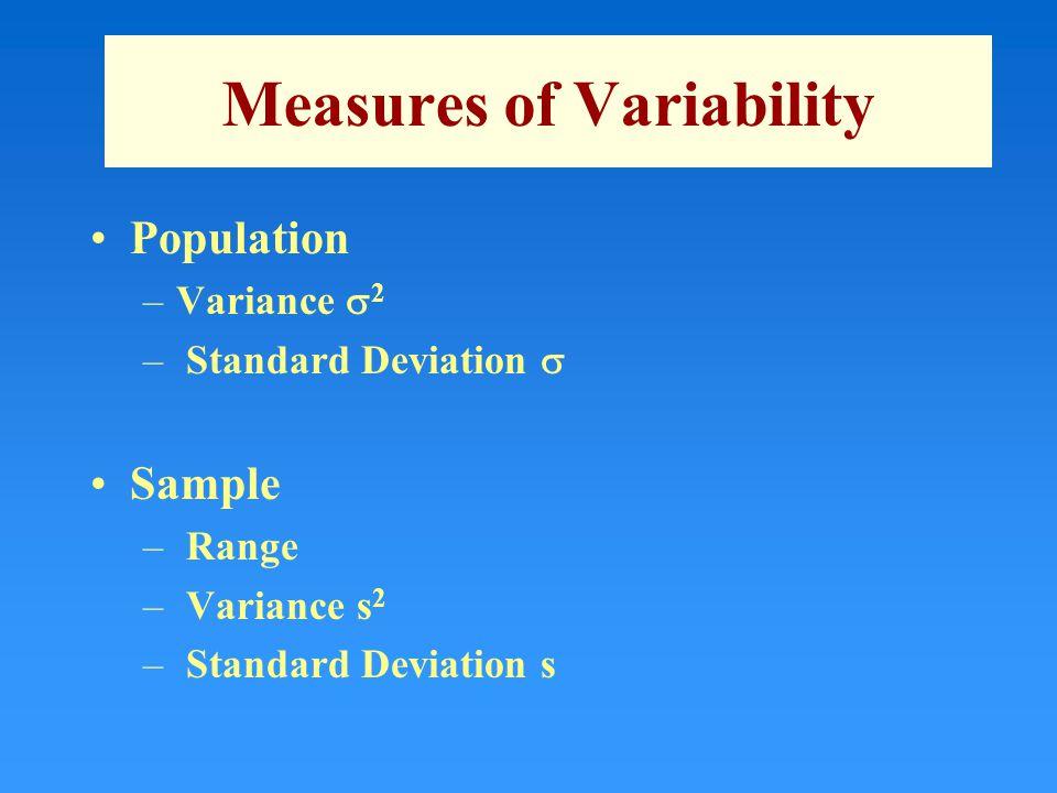 Measures of Variability Population –Variance  2 – Standard Deviation  Sample – Range – Variance s 2 – Standard Deviation s