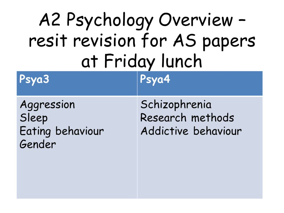 a psychology eating behaviour Posts about eating behaviour paper paper answers psya3 written by psychologya2modelanswers.