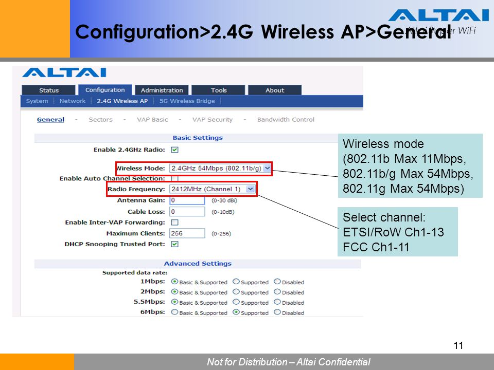 Altai Super WiFi Not for Distribution – Altai Confidential Altai Super WiFi 11 Configuration>2.4G Wireless AP>General Select channel: ETSI/RoW Ch1-13