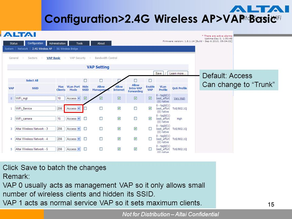 Altai Super WiFi Not for Distribution – Altai Confidential Altai Super WiFi 15 Configuration>2.4G Wireless AP>VAP Basic Click Save to batch the change