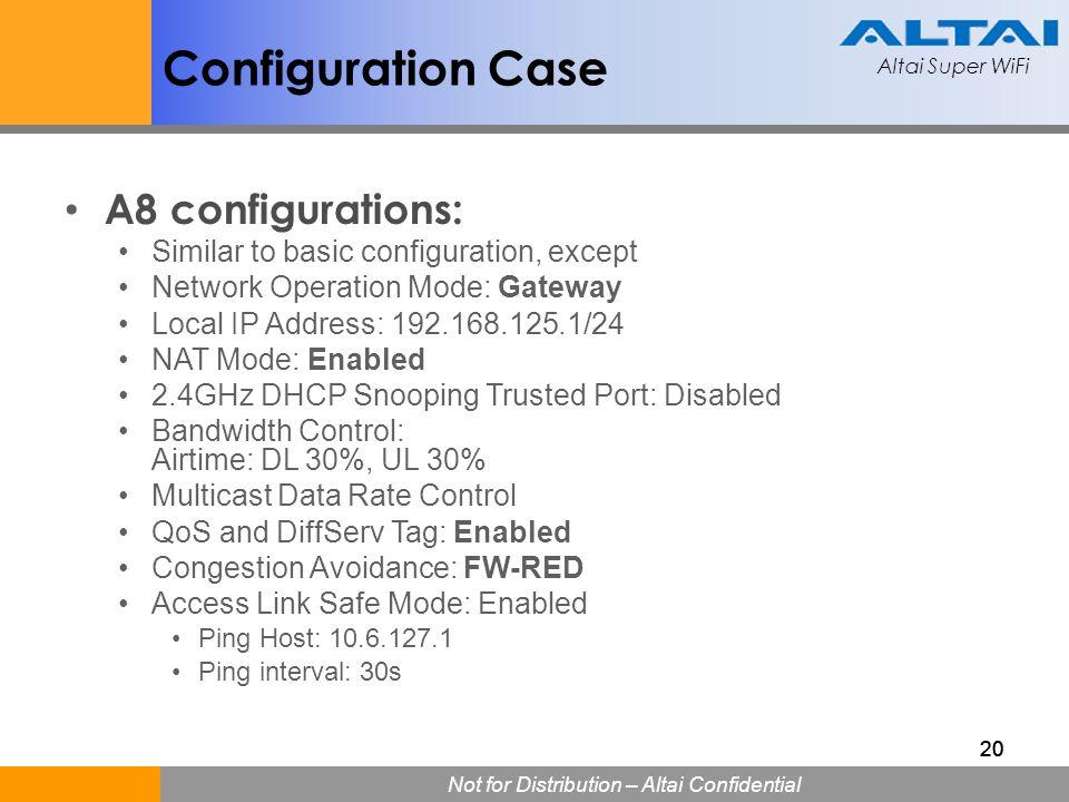 Altai Super WiFi Not for Distribution – Altai Confidential Altai Super WiFi 20 Configuration Case A8 configurations: Similar to basic configuration, e