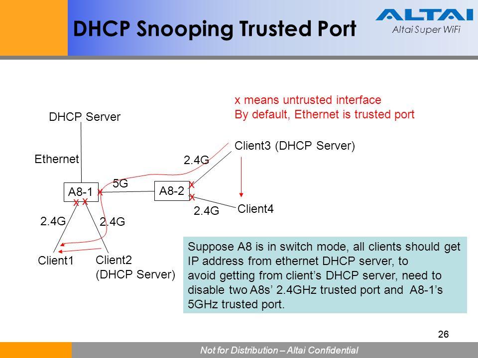 Altai Super WiFi Not for Distribution – Altai Confidential Altai Super WiFi 26 Client4 Client3 (DHCP Server) Client2 (DHCP Server) DHCP Snooping Trust