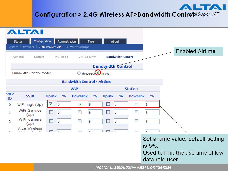 Altai Super WiFi Not for Distribution – Altai Confidential Altai Super WiFi 29 Configuration > 2.4G Wireless AP>Bandwidth Control Enabled Airtime Set