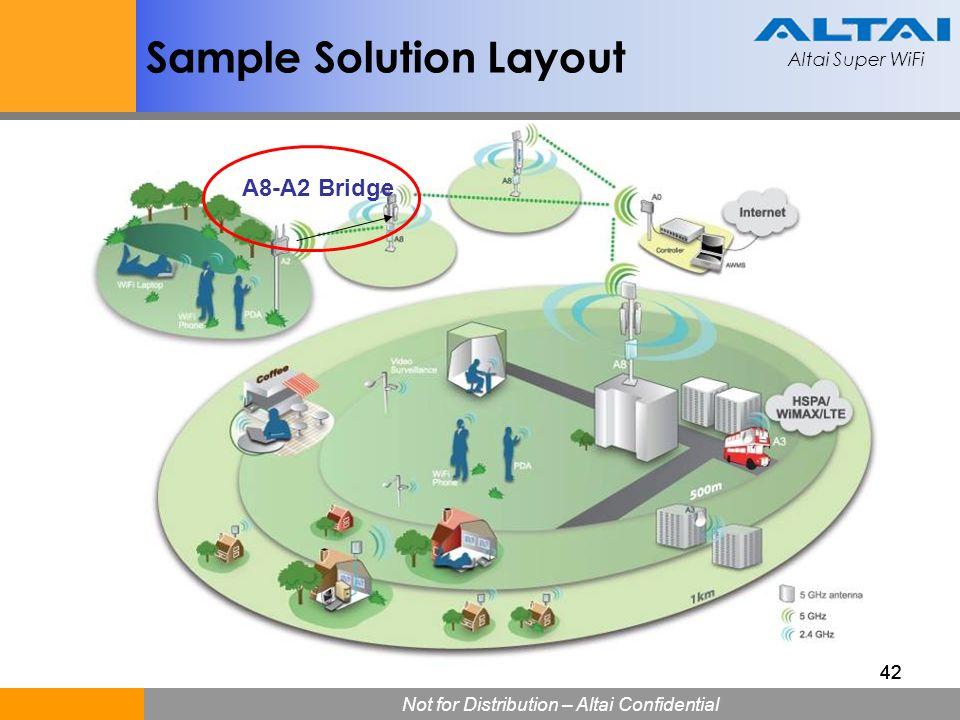 Altai Super WiFi Not for Distribution – Altai Confidential Altai Super WiFi 42 Sample Solution Layout A8-A2 Bridge