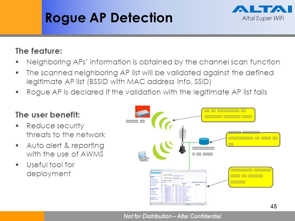 Altai Super WiFi Not for Distribution – Altai Confidential Altai Super WiFi 45 Rogue AP Detection The feature:  Neighboring APs' information is obtai