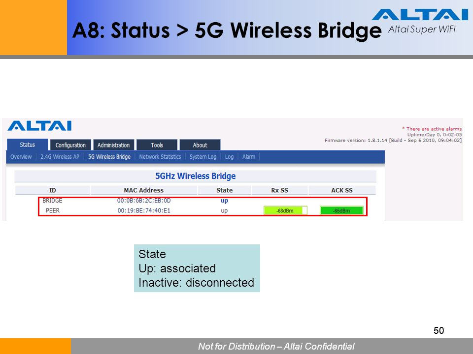Altai Super WiFi Not for Distribution – Altai Confidential Altai Super WiFi 50 A8: Status > 5G Wireless Bridge State Up: associated Inactive: disconne
