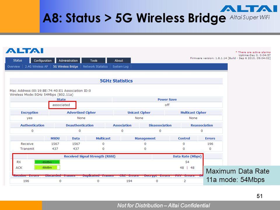 Altai Super WiFi Not for Distribution – Altai Confidential Altai Super WiFi 51 A8: Status > 5G Wireless Bridge Maximum Data Rate 11a mode: 54Mbps