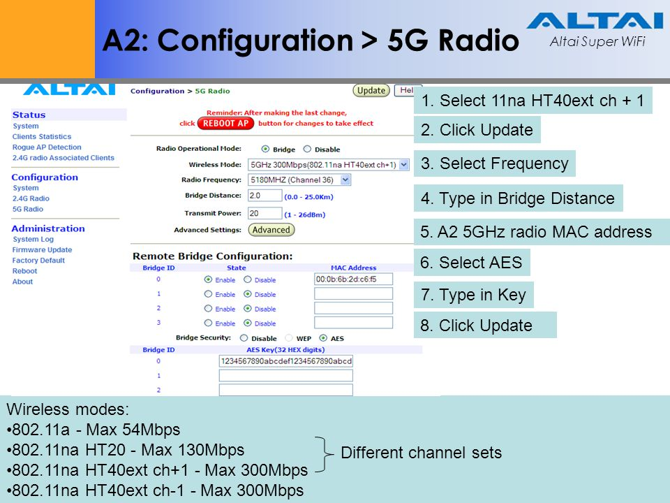 Altai Super WiFi Not for Distribution – Altai Confidential Altai Super WiFi 54 Wireless modes: 802.11a - Max 54Mbps 802.11na HT20 - Max 130Mbps 802.11