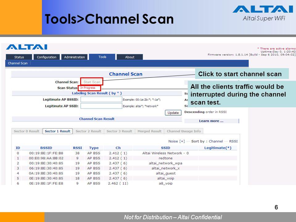 Altai Super WiFi Not for Distribution – Altai Confidential Altai Super WiFi 87 Connection status Connection Status SSID Name Status>Interface>Radio1>Association List