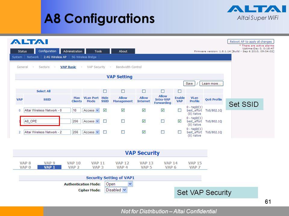 Altai Super WiFi Not for Distribution – Altai Confidential Altai Super WiFi 61 A8 Configurations Set SSID Set VAP Security