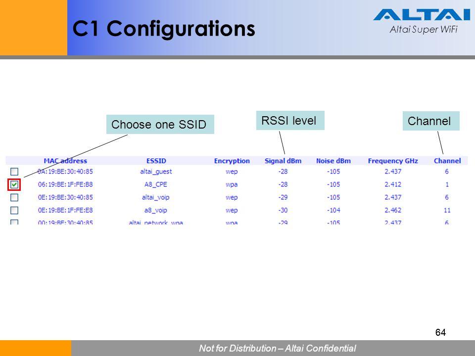 Altai Super WiFi Not for Distribution – Altai Confidential Altai Super WiFi 64 Choose one SSID C1 Configurations RSSI level Channel