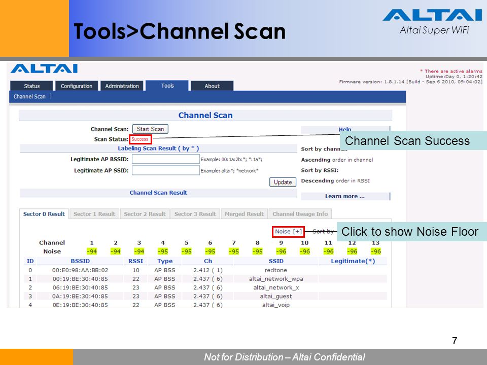 Altai Super WiFi Not for Distribution – Altai Confidential Altai Super WiFi 888 Key Considerations: 1.Num of SSID 2.Neighbor SSID 3.Usage 4.Noise level Tools>Channel Scan