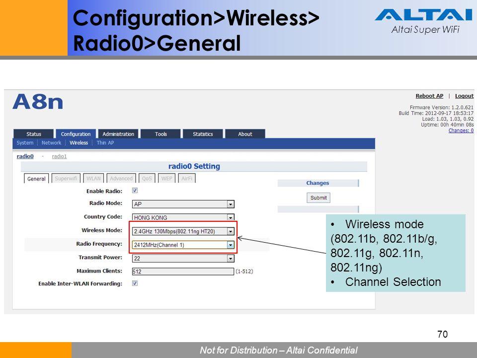 Altai Super WiFi Not for Distribution – Altai Confidential Altai Super WiFi 70 Configuration>Wireless> Radio0>General Wireless mode (802.11b, 802.11b/