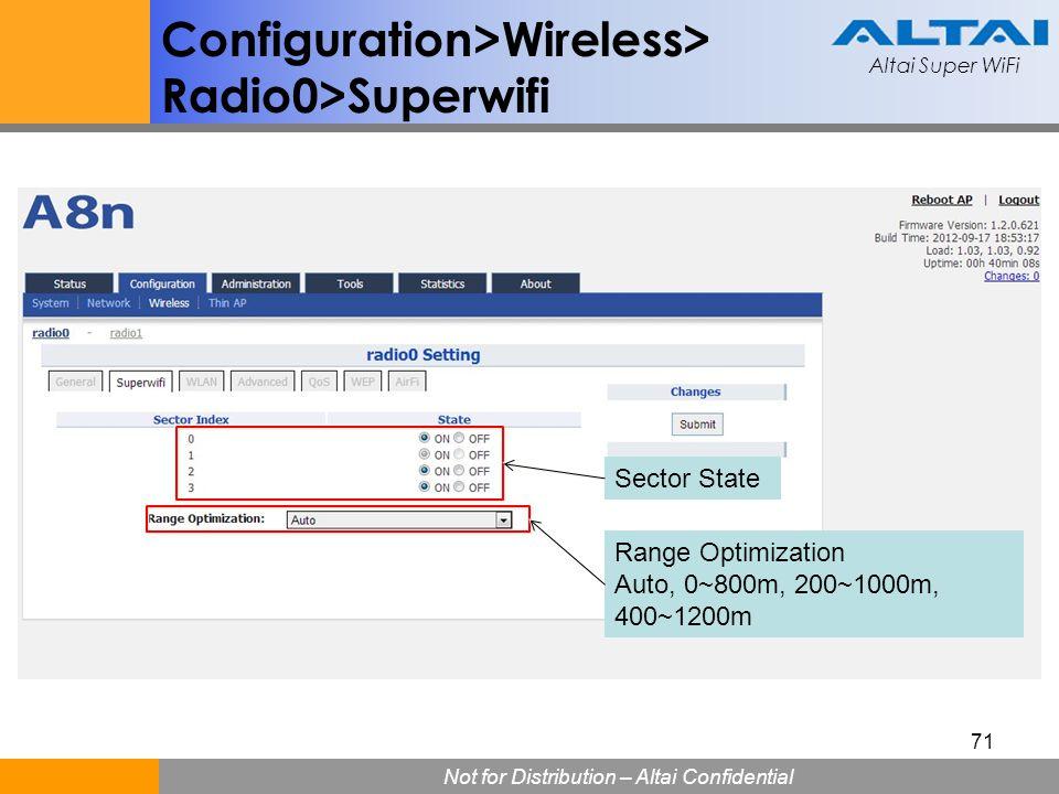 Altai Super WiFi Not for Distribution – Altai Confidential Altai Super WiFi 71 Configuration>Wireless> Radio0>Superwifi Sector State Range Optimizatio