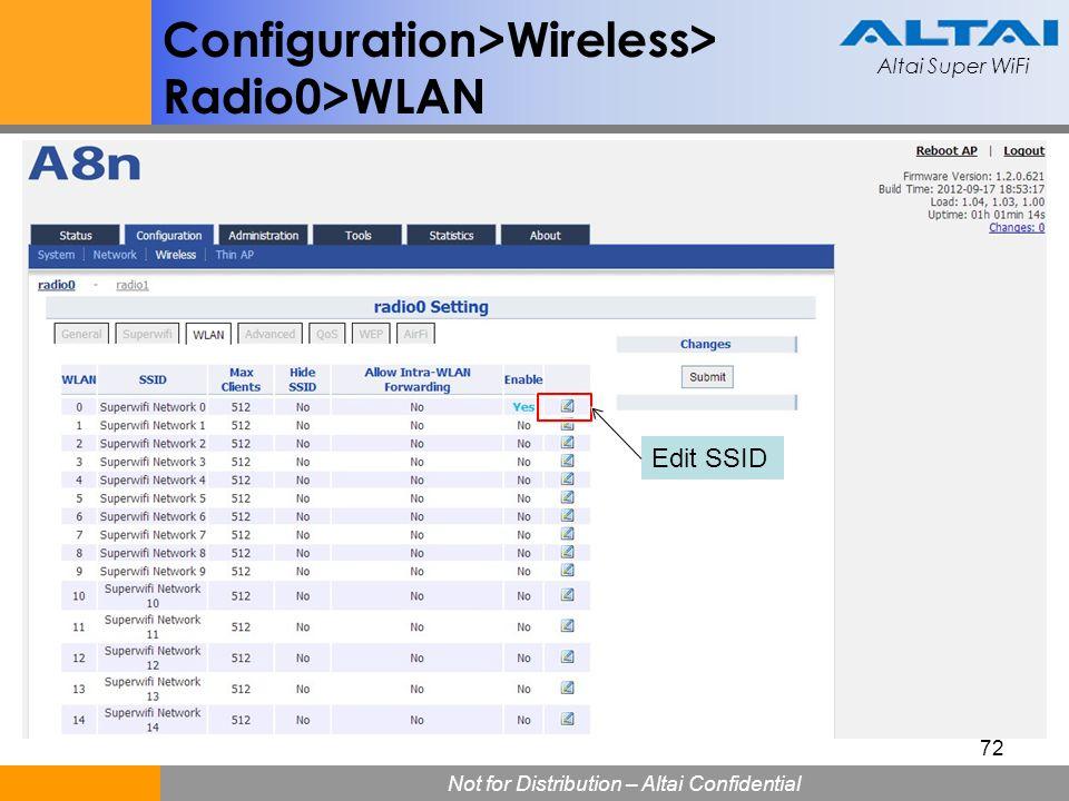 Altai Super WiFi Not for Distribution – Altai Confidential Altai Super WiFi 72 Configuration>Wireless> Radio0>WLAN Edit SSID