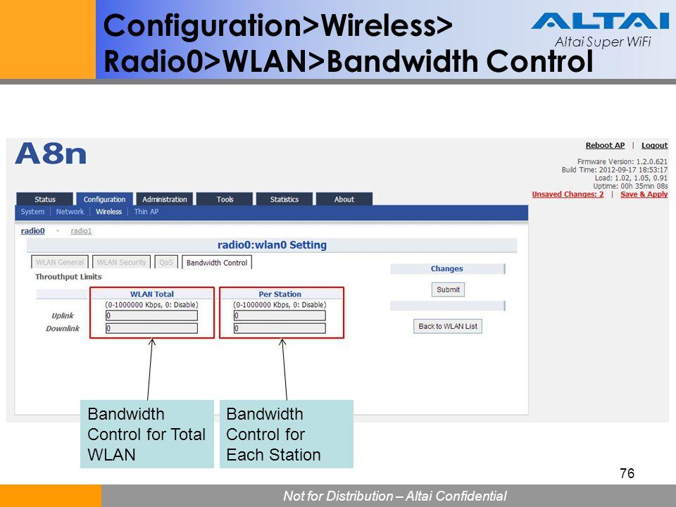 Altai Super WiFi Not for Distribution – Altai Confidential Altai Super WiFi 76 Configuration>Wireless> Radio0>WLAN>Bandwidth Control Bandwidth Control