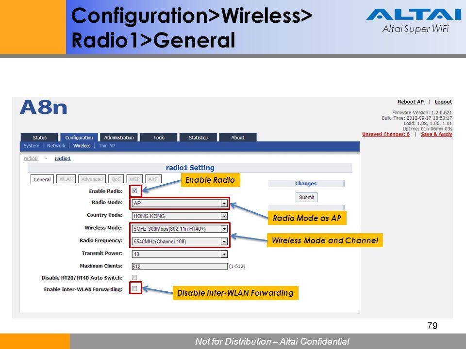 Altai Super WiFi Not for Distribution – Altai Confidential Altai Super WiFi 79 Configuration>Wireless> Radio1>General Enable Radio Radio Mode as AP Wi