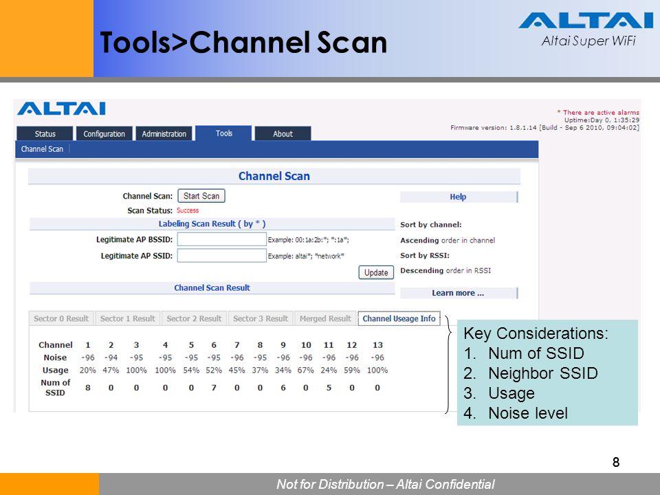 Altai Super WiFi Not for Distribution – Altai Confidential Altai Super WiFi 19 A8 Advanced Configuration