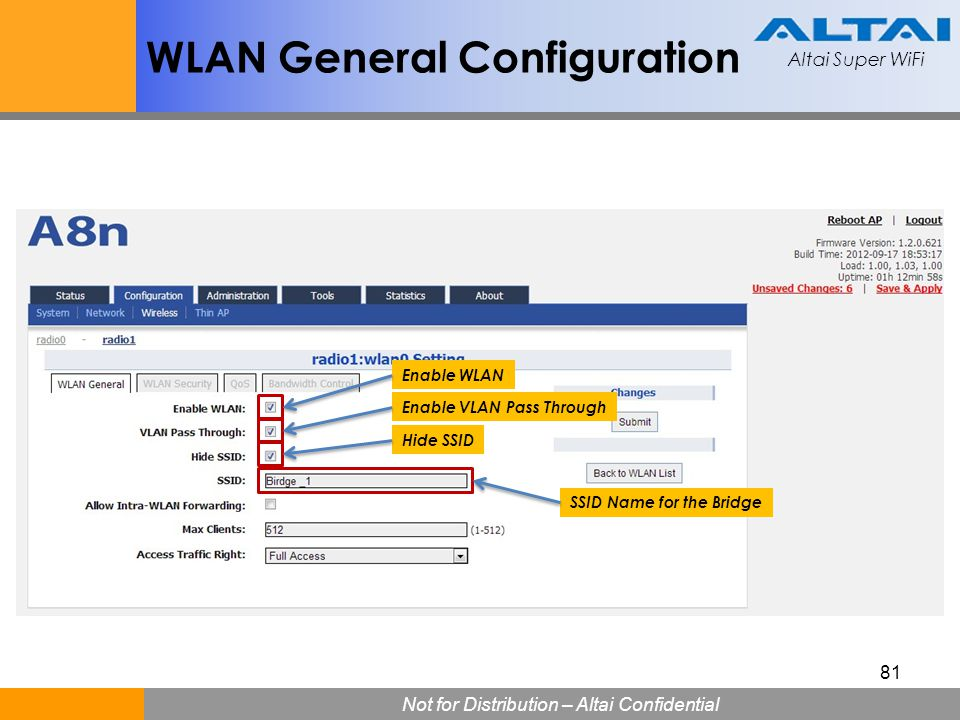 Altai Super WiFi Not for Distribution – Altai Confidential Altai Super WiFi 81 WLAN General Configuration Enable WLAN Enable VLAN Pass Through SSID Na