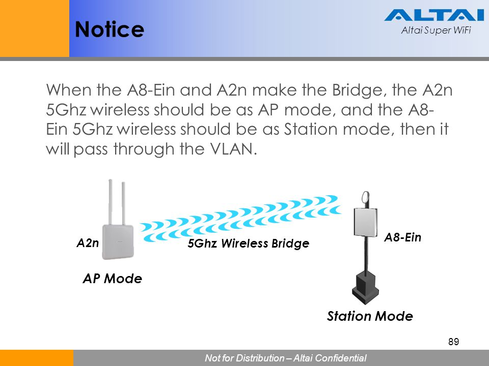 Altai Super WiFi Not for Distribution – Altai Confidential Altai Super WiFi 89 When the A8-Ein and A2n make the Bridge, the A2n 5Ghz wireless should b