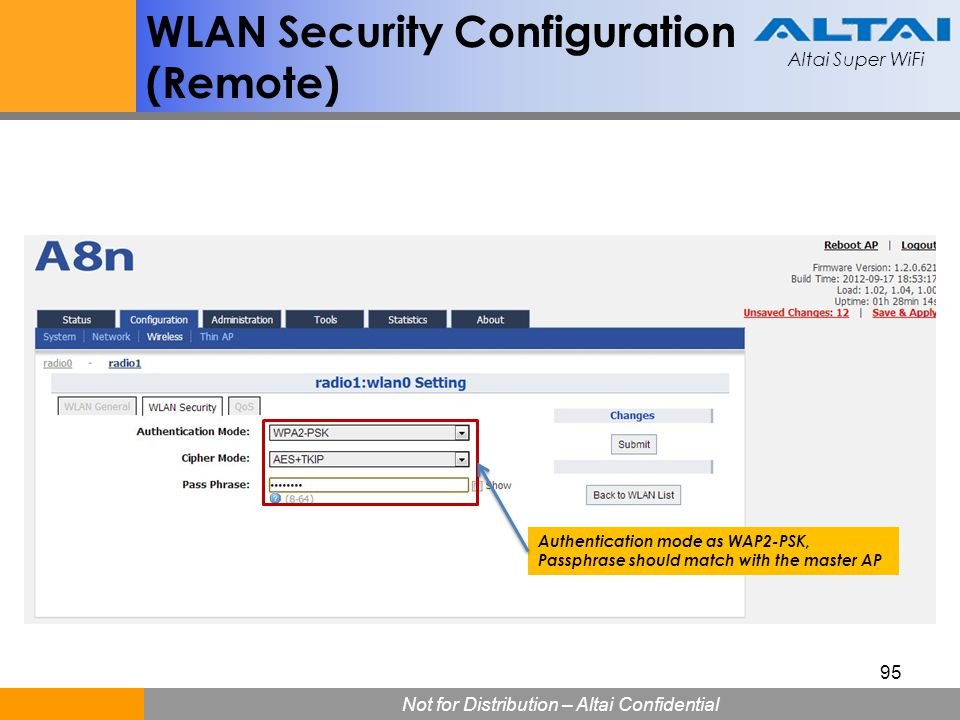 Altai Super WiFi Not for Distribution – Altai Confidential Altai Super WiFi 95 WLAN Security Configuration (Remote) Authentication mode as WAP2-PSK, P