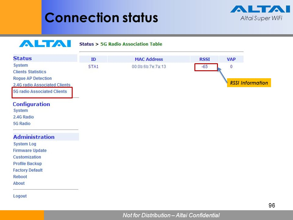 Altai Super WiFi Not for Distribution – Altai Confidential Altai Super WiFi 96 Connection status RSSI Information