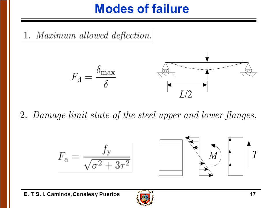 E. T. S. I. Caminos, Canales y Puertos17 Modes of failure