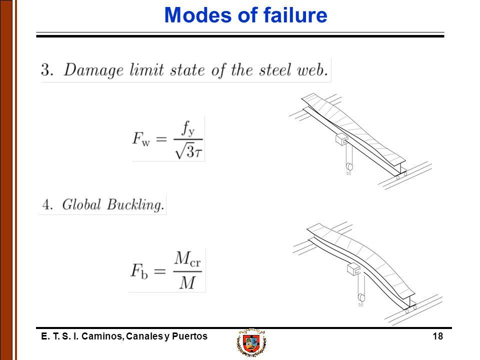 E. T. S. I. Caminos, Canales y Puertos18 Modes of failure