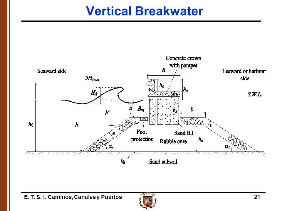E. T. S. I. Caminos, Canales y Puertos21 Vertical Breakwater