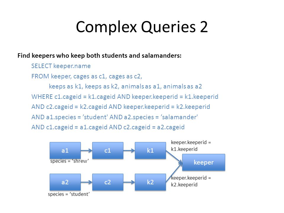 Complex Queries 2 Find keepers who keep both students and salamanders: SELECT keeper.name FROM keeper, cages as c1, cages as c2, keeps as k1, keeps as