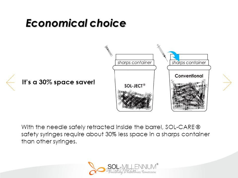 Economical choice With the needle safely retracted inside the barrel, SOL-CARE ® safety syringes require about 30% less space in a sharps container than other syringes.