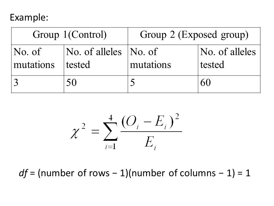 Example: Group 1(Control)Group 2 (Exposed group) No.