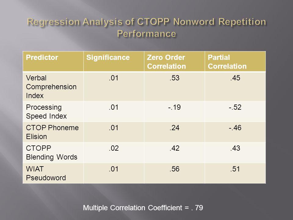 PredictorSignificanceZero Order Correlation Partial Correlation Verbal Comprehension Index.01.53.45 Processing Speed Index.01-.19-.52 CTOP Phoneme Eli