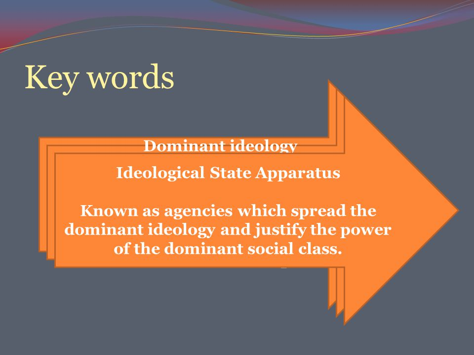 Key words Ideology Refers to a set of key ideas, values and beliefs that represent the outlook and justify the interest of a social group Dominant ideology Is the one that justifies the social advantages of the powerful, wealthy and influential groups in society and justifies the disadvantages of those who lack wealth, influence and power.