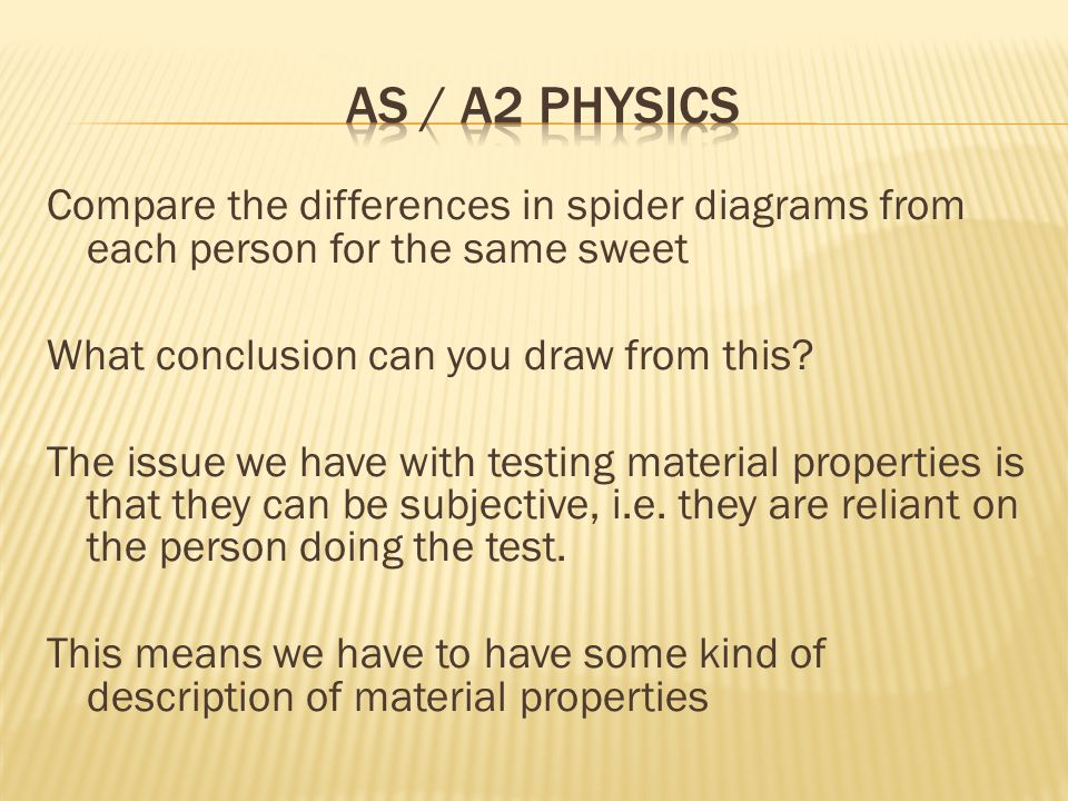 Compare the differences in spider diagrams from each person for the same sweet What conclusion can you draw from this.