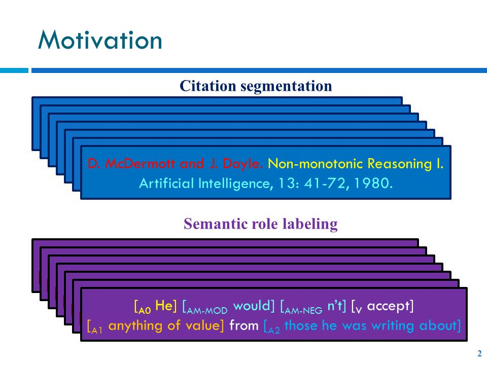  A general and latest framework for deriving low- regret online algorithms  Rewrite the regret bound as an optimization problem (called the primal problem), then considering the dual problem of the primal one  Derive a condition that guarantees the increase in the dual objective in each step  Incremental-Dual-Ascent (IDA) algorithms.