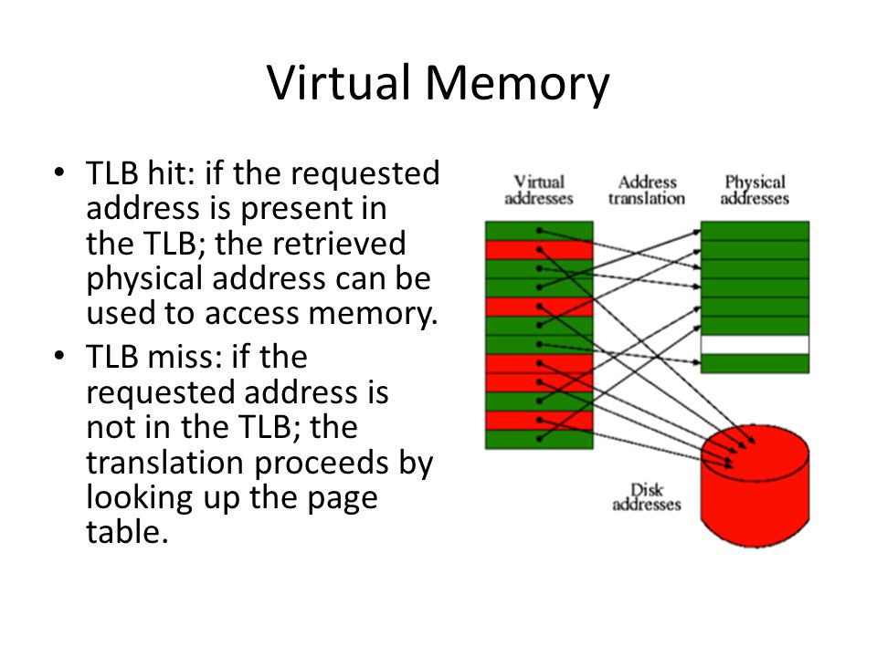Virtual Memory TLB hit: if the requested address is present in the TLB; the retrieved physical address can be used to access memory. TLB miss: if the