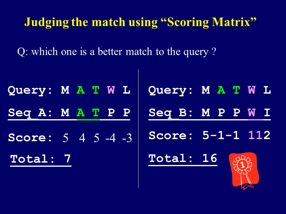 "Judging the match using ""Scoring Matrix"" Q: which one is a better match to the query ? Query: M A T W L Seq_B: M P P W I Score: 5-1-1 112 Total: 16 To"