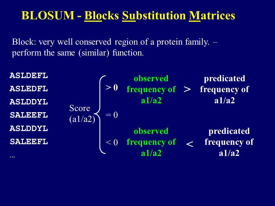 Introducing a gap Q: M A T W L I.A: M A - W T V. Scr: 45 -?11 3 Scr: 45 -2 1 Q: M A T W L I.